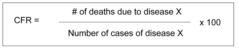 Letalità o Case Fatality Rate (CFR)